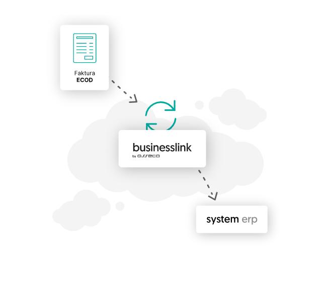 businesslink-konwersja
