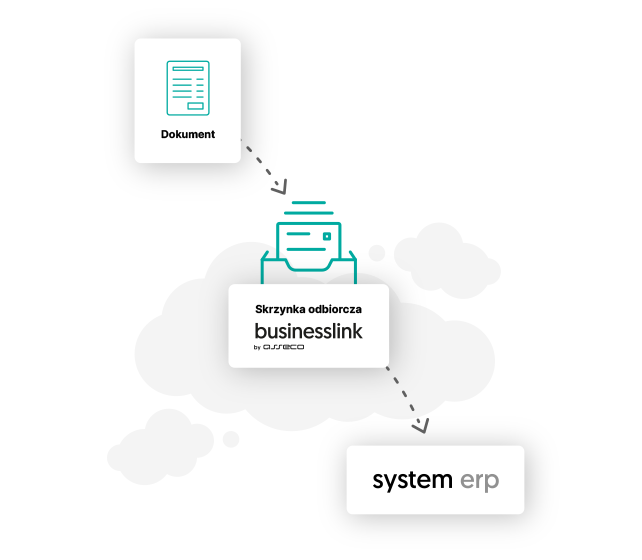 businesslink-przeslij-zalacznik