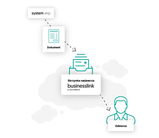 businesslink-skrzynka-nadawcza