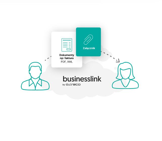businesslink-zalaczniki