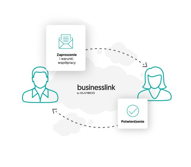 businesslink-zgoda-na-elektroniczna-wymiane-dokumentow